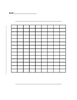 Blank Bar Graph or Double Bar Graph Template by