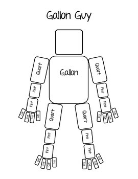 Gallon Guy Coloring Sheet by BusyBeeinGradeThree