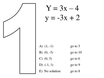 Graphing Systems of Equations Fun Activity... by Algebra
