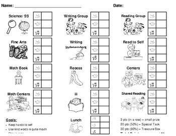 Individual Behavior Plans & Charts by Lauren DeSantis