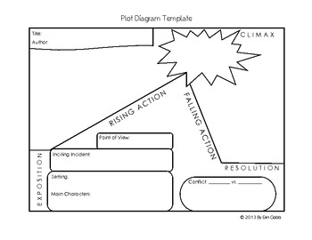 Plot Diagram Graphic Organizer Template by Lovin Lit