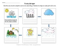 Water Cycle Worksheet Pdf. Worksheets. Ratchasima