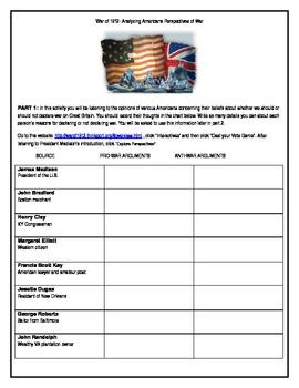 War Of 1812 Worksheets Free Worksheets Library