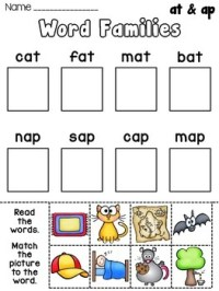 Short Vowel Word Families Practice Worksheets... by Miss ...
