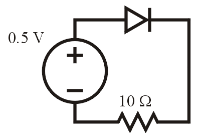 Topic 10.3: Newton's Method (Engineering Application)