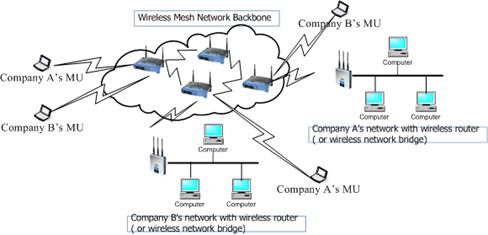 QoS in Optical Burst Switching (OBS) Networks