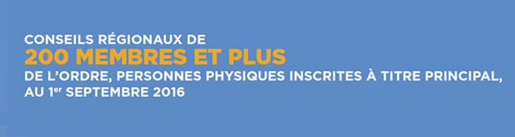 conseil_regional_plus_200