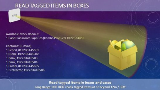 RFID Scan Items In Box
