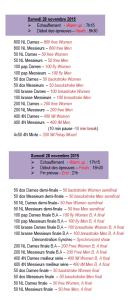 programme open alpes natation 1