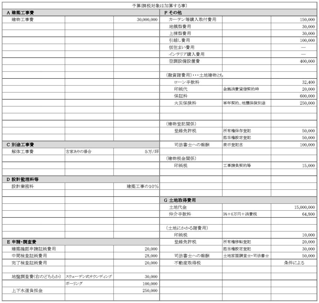 予算計画表
