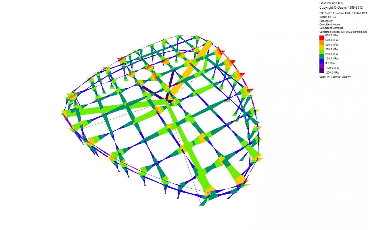 structural moldel