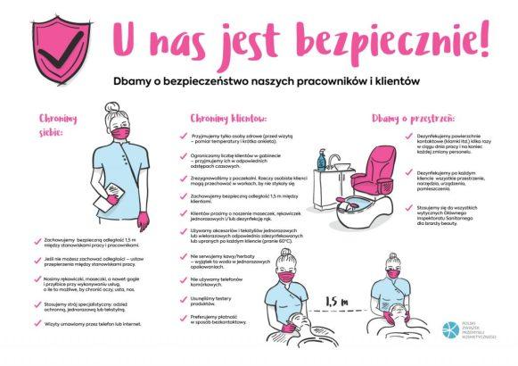 13_infografika_kosmetyka-1024x724