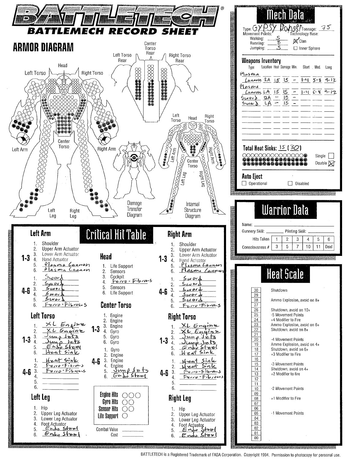 Pacific Rim Gypsy Danger Coloring Pages Coloring Pages