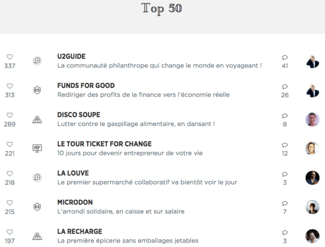 Les suricates- TOP 50