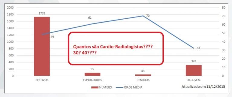 1a cardioradiologistas
