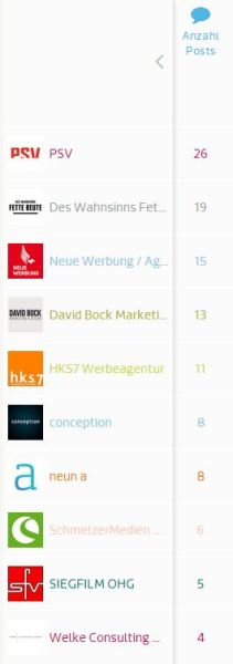 Agentur Ranking Südwestfalen - facebook - 05_17 - posts