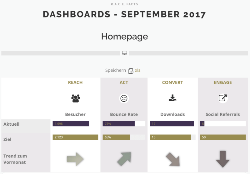 Homepage Dashboard