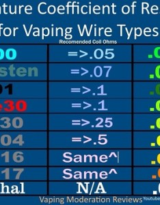 Tcr settings vaping also what is temperature control rh ecigarettereviewed