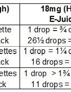 liquid comparison tobacco to nicotine conversion table also what is vape juice an in depth look at liquids cigarettes uk rh ecigreviewsite