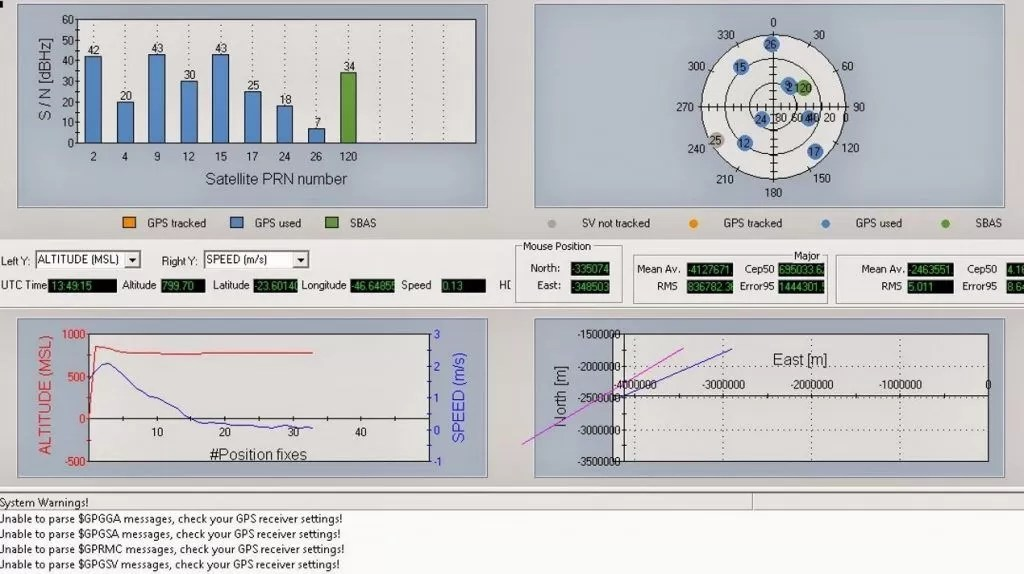 Rastreador GPRS GPS CellId interface tacografo