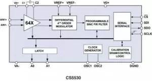 CS5530 AD 24 bits balança