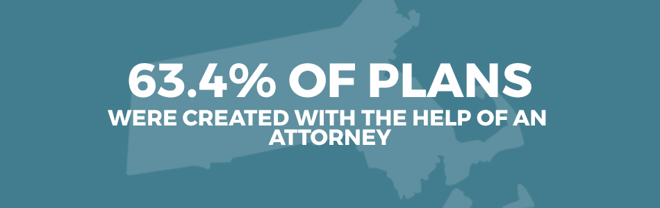 creating estate plan with attorney