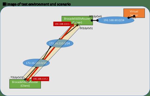 small resolution of configuration diagram openvpn tunnel fig1
