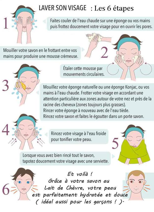 6 étapes pour se laver le visage