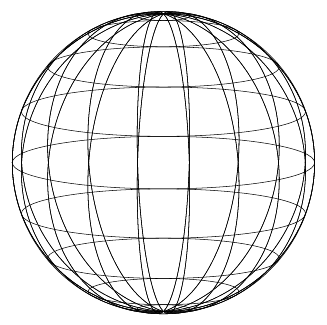 TikZ/PGF – Part 3: Drawing a Sphere INCOMPLETE!