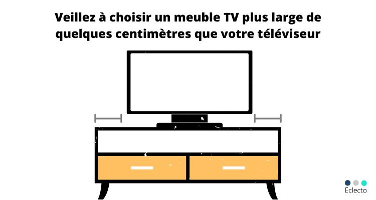 quelle est la hauteur du meuble tv par