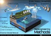 60aec-geoengineering-methods-infographic