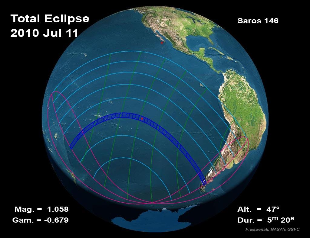 Caminho do Eclipse total do dia 11 de julho de 2010