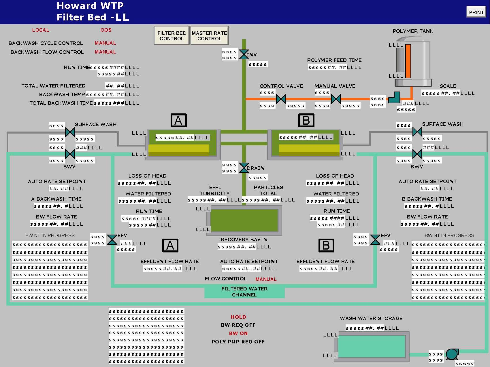 Projects Eclipse Controls Inc Plc Programmable Logic Controller System Block Diagram Interim Plant Ic Upgrade Engineering Filter Beds