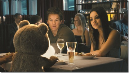 "Ted (voiced by SETH MACFARLANE) has dinner with his best friend, John (MARK WAHLBERG), and John's girlfriend Lori, (MILA KUNIS), in the live action/CG-animated comedy ""Ted""."