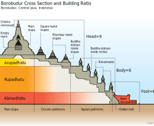 Borobudur_Cross_Section