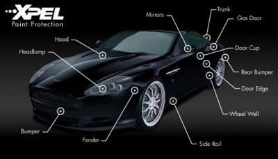 Paint Protection Film Your Car is Worth It