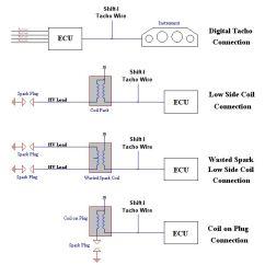 Taco Pump Wiring Diagram 1996 Toyota Land Cruiser Shift-i - Shift Light Ecliptech
