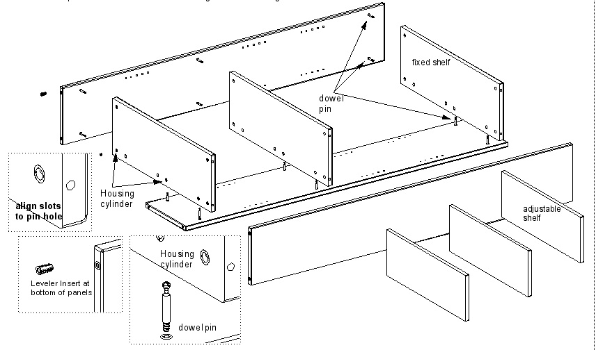 BPMN: A great tool for assembling your next IKEA-bookcase