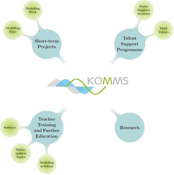 csm_KOMMS_en_763358f802