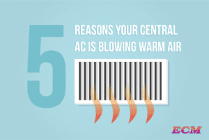 5 Reasons Why your Air Conditioner is blowing warm air