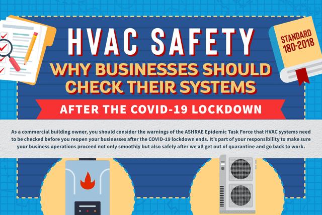 HVAC Safety