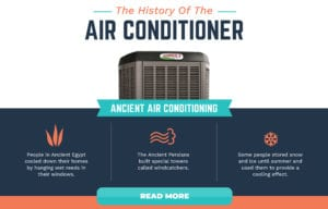 The History of Air Conditioner Infographic