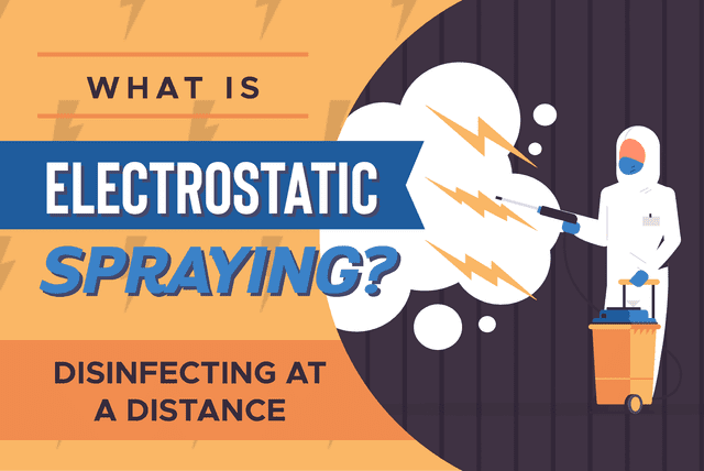 What is Electrostatic Spraying