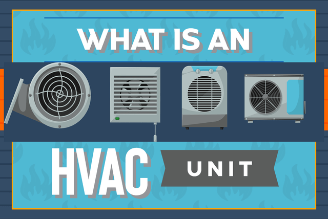 What Is an HVAC Unit