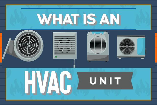 What Is an HVAC Unit