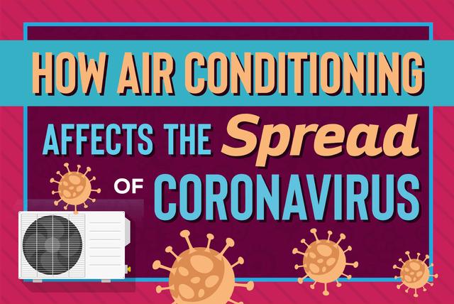 does air conditioning spread coronavirus