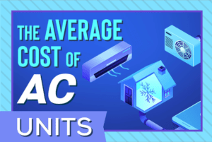 average cost of ac units