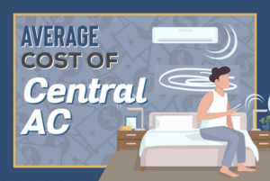average cost of central air