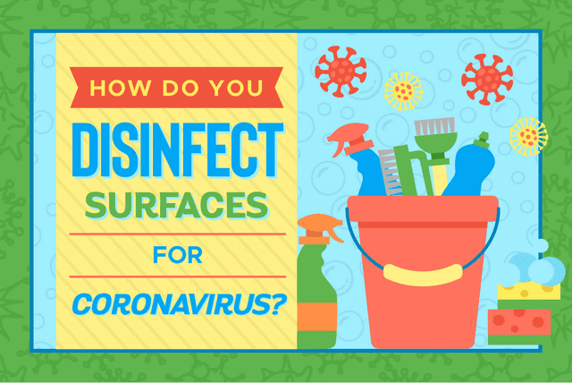 disinfect surfaces for the coronavirus disease
