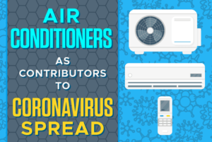 does air conditioning spread coronavirus